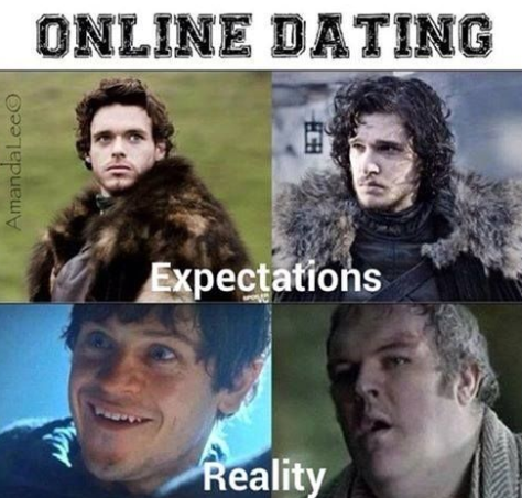 Positive and Negative Sides of Online Dating